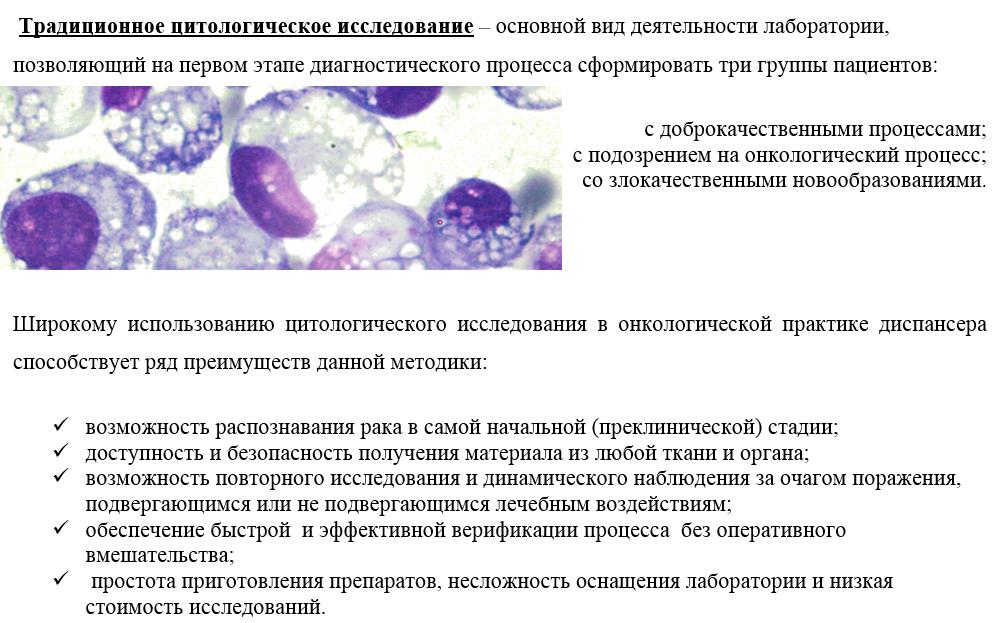 Кдл лаборатория цитология не показать рак